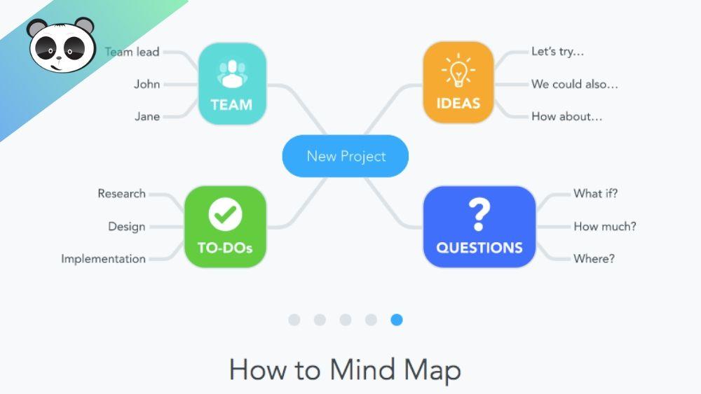 Phần mềm Mind Meister