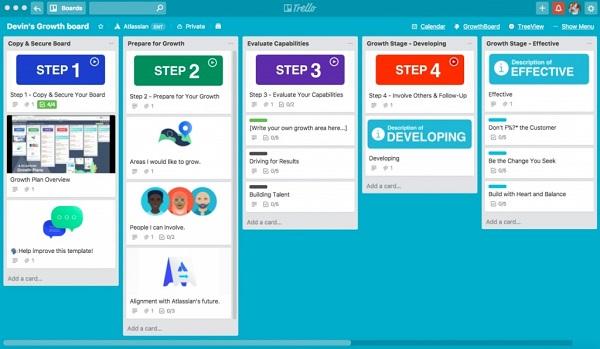 lợi ích sử dụng phần mềm quản lý công việc