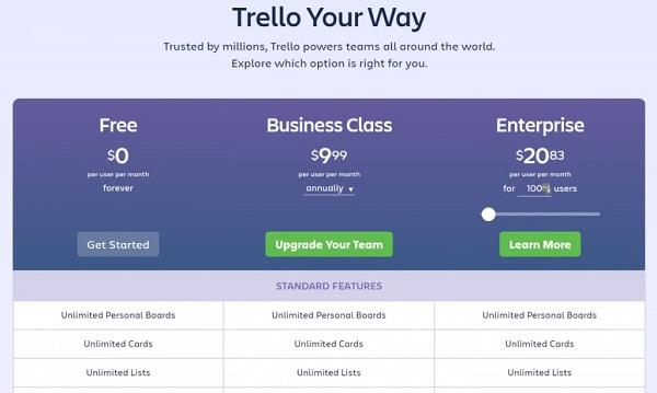 so sánh 2 phần mềm quản lý công việc trello và asana