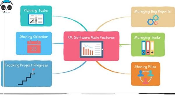 thiết kế phần mềm quản lý công việc giao diện dễ sử dụng