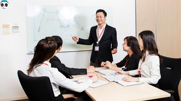 phương pháp quản lý nhân sự
