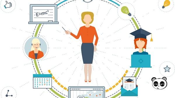 yêu tố cần quan tâm khi kinh doanh giáo dục