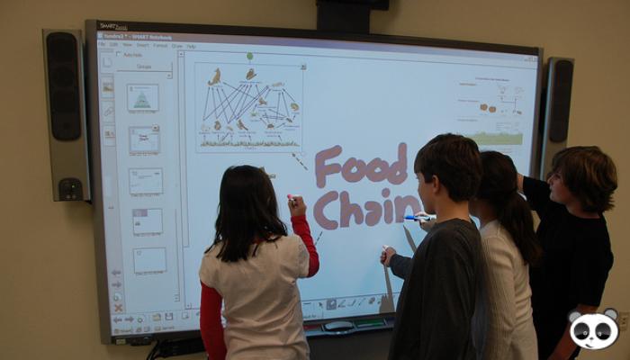 Nhược điểm của Flipped Classroom