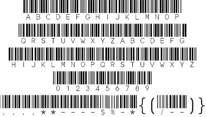 Font chữ và ký tự khi đặt mã SKU là gì?