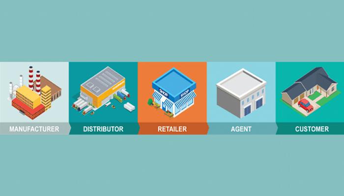 Bước 3: Liệt kê các kênh phân phối/ hình thức phân phối.