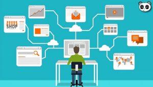 Quy trình xây dựng kênh phân phối cho sản phẩm hiệu quả