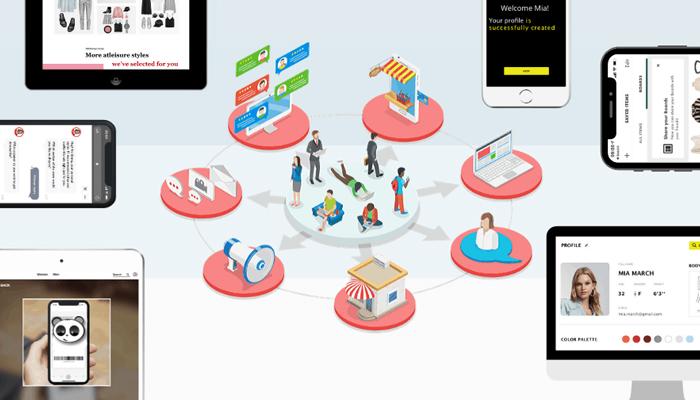 Đầu tư xây dựng các kênh bán hàng quần áo online
