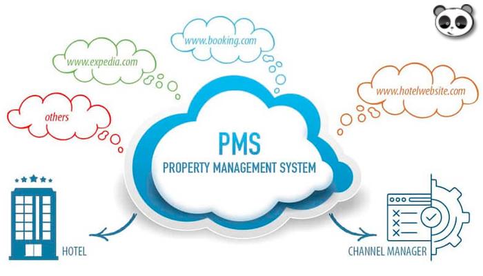 Hệ thống PMS là gì?