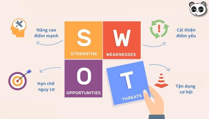 Kinh nghiệm xây dựng mô hình SWOT cho doanh nghiệp