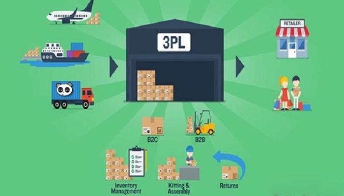 Nhược điểm chiến lược 3PL là gì?